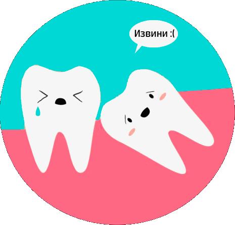 Трудное прорезывание зуба мудрости