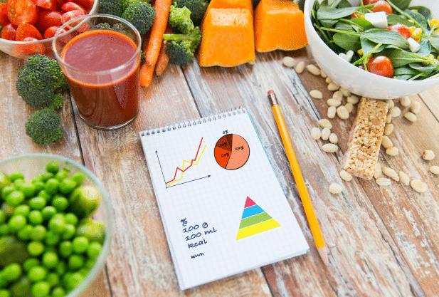 Сколько калорий в день нужно употреблять, чтобы похудеть?