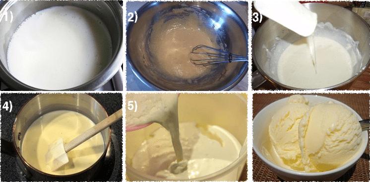 Мороженое в домашних условиях: как сделать мороженое из молока за 5 минут