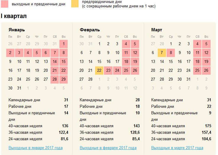 Как отдыхаем в 2017 году в праздники: утвержденный календарь с праздниками и выходными