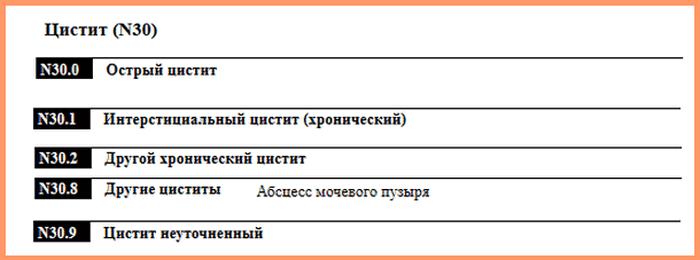 Определить код по мкб 10
