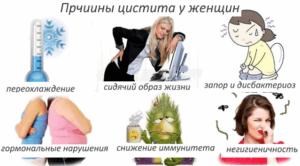 Причины болезни цистита