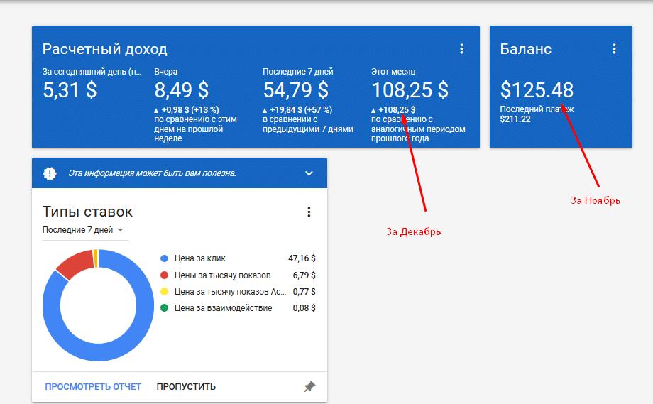Сколько можно заработать на сайте и сколько зарабатываю я